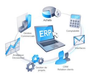 Intégration ERP